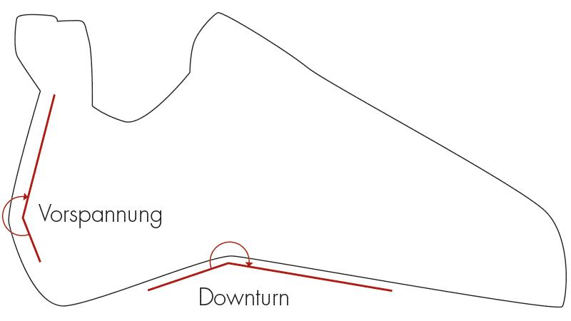 Kletterschuh Downturn & Vorspannung